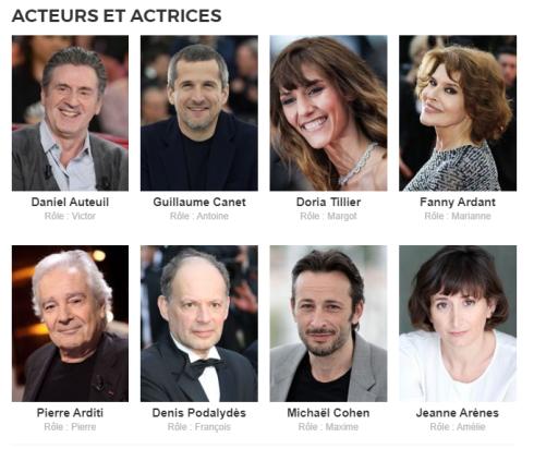 Casting du film La belle epoque de Nicolas Bedos